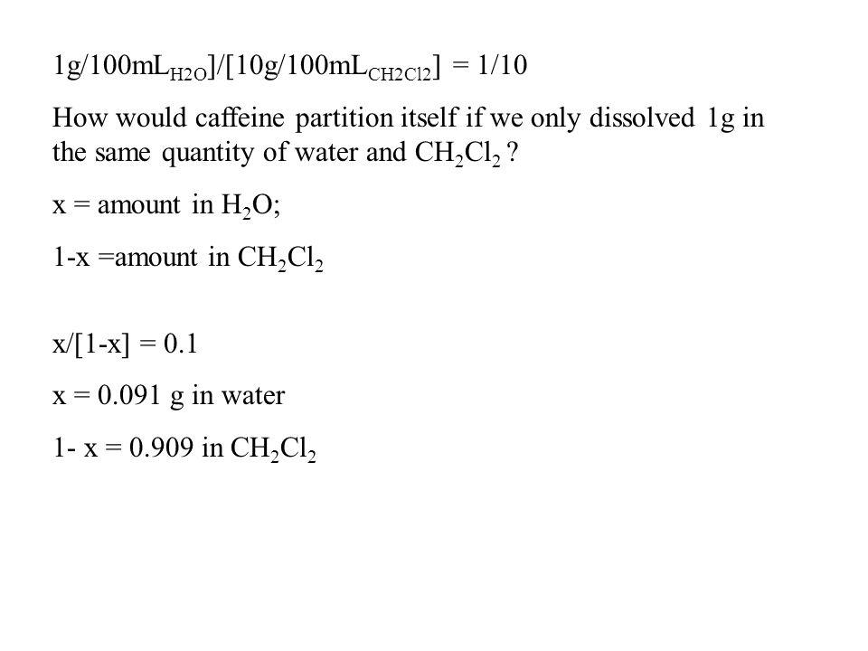 1g/100mLH2O]/[10g/100mLCH2Cl2] = 1/10